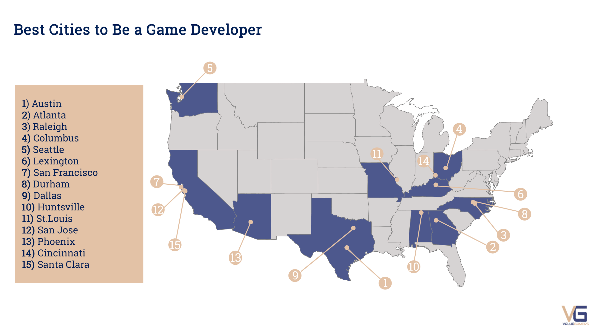 Best Cities to Be a Game Developer | ValueGamers